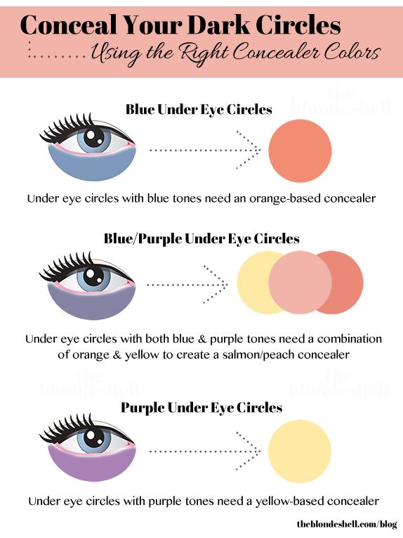 undereye_circles_1